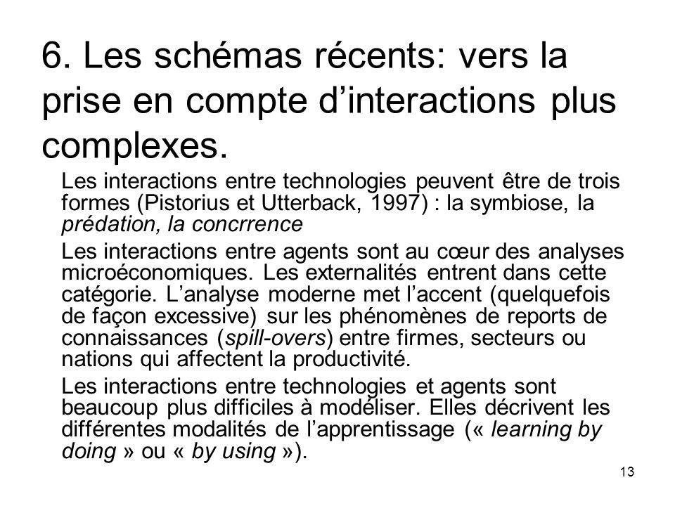 6. Les schémas récents: vers la prise en compte d'interactions plus complexes.
