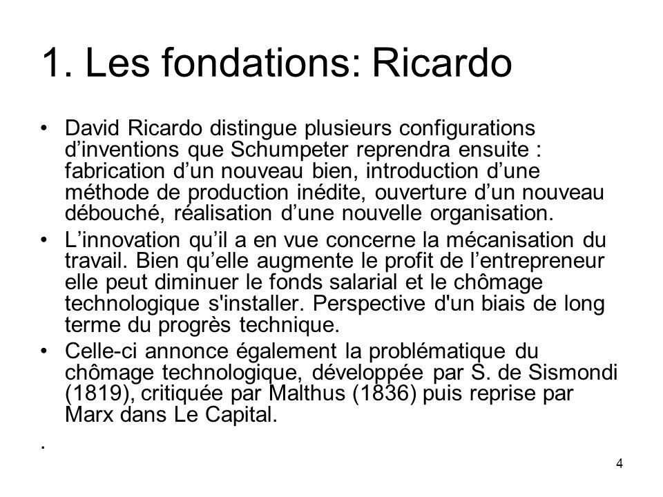 1. Les fondations: Ricardo