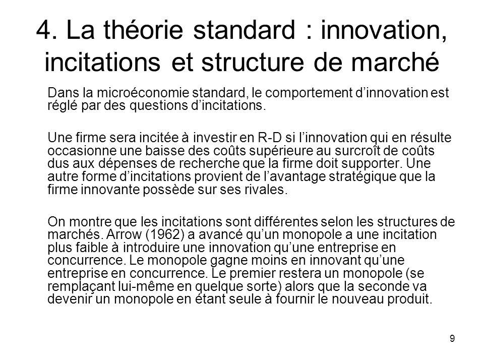 4. La théorie standard : innovation, incitations et structure de marché