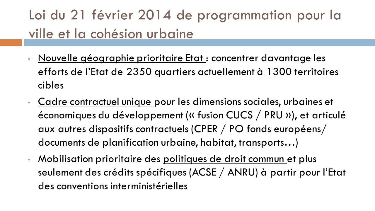 Loi du 21 février 2014 de programmation pour la ville et la cohésion urbaine
