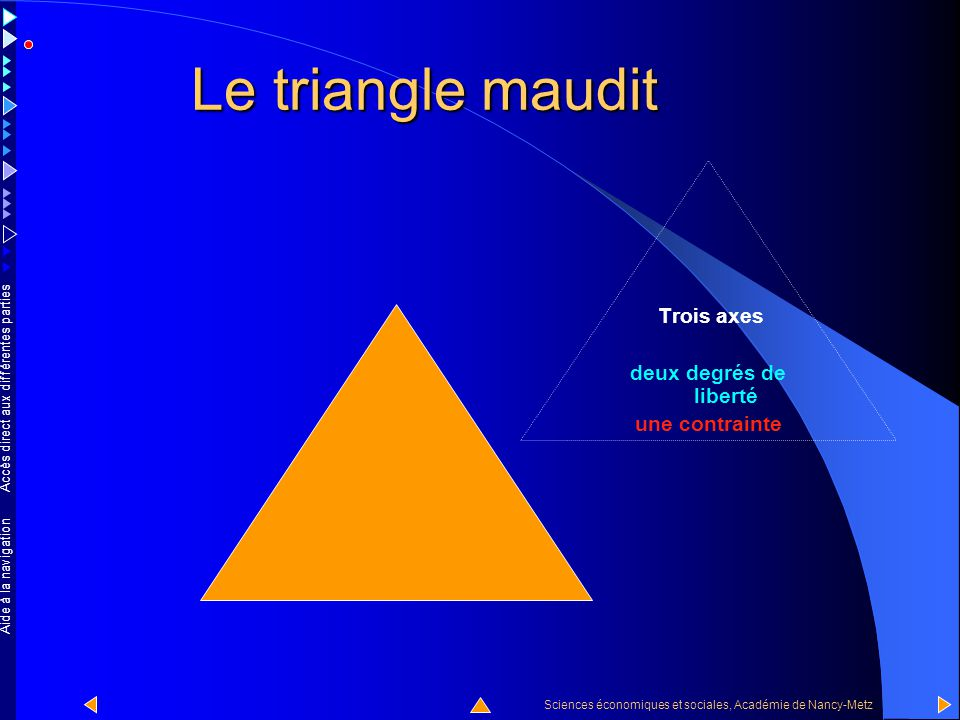 Le triangle maudit Trois axes deux degrés de liberté une contrainte