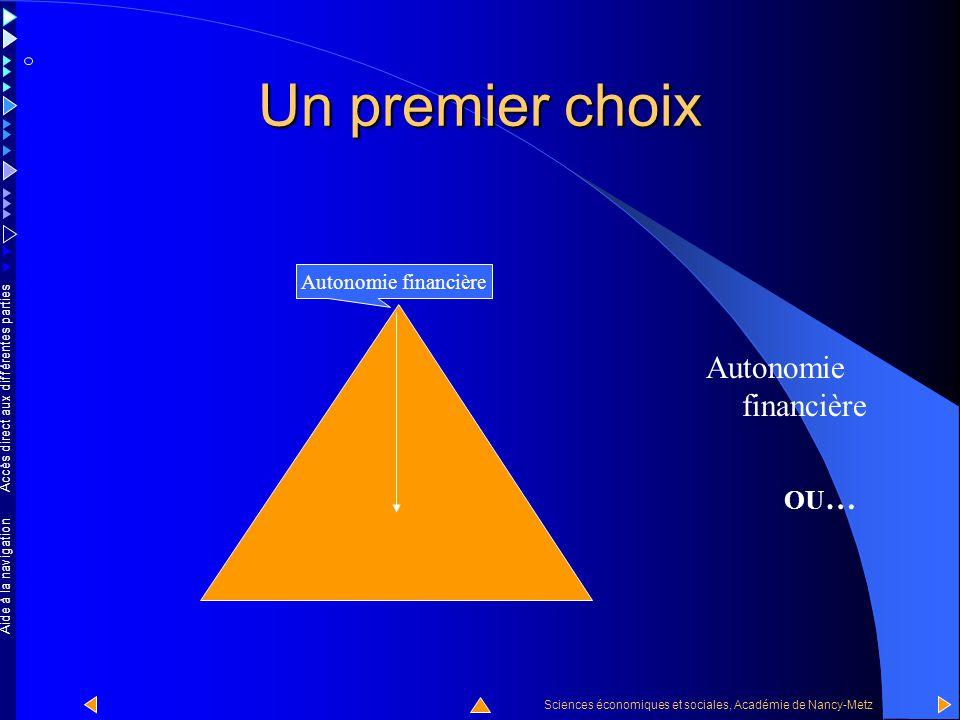 Un premier choix Autonomie financière Autonomie financière OU…