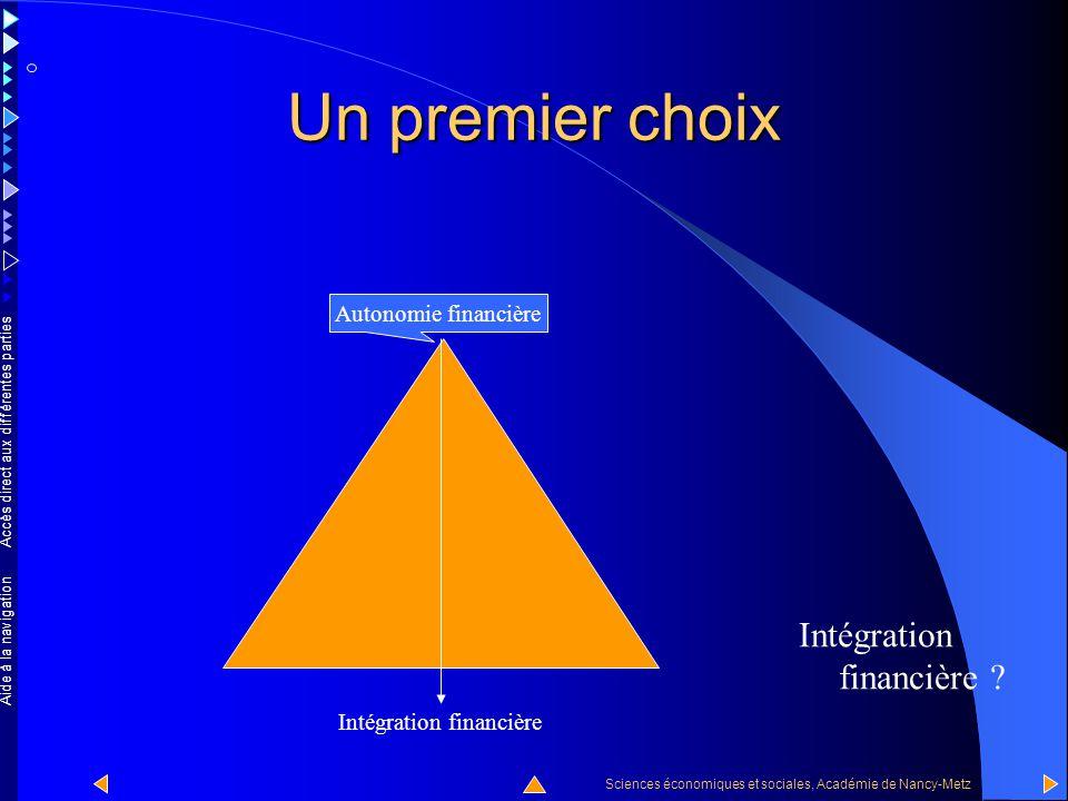 Un premier choix Intégration financière Autonomie financière