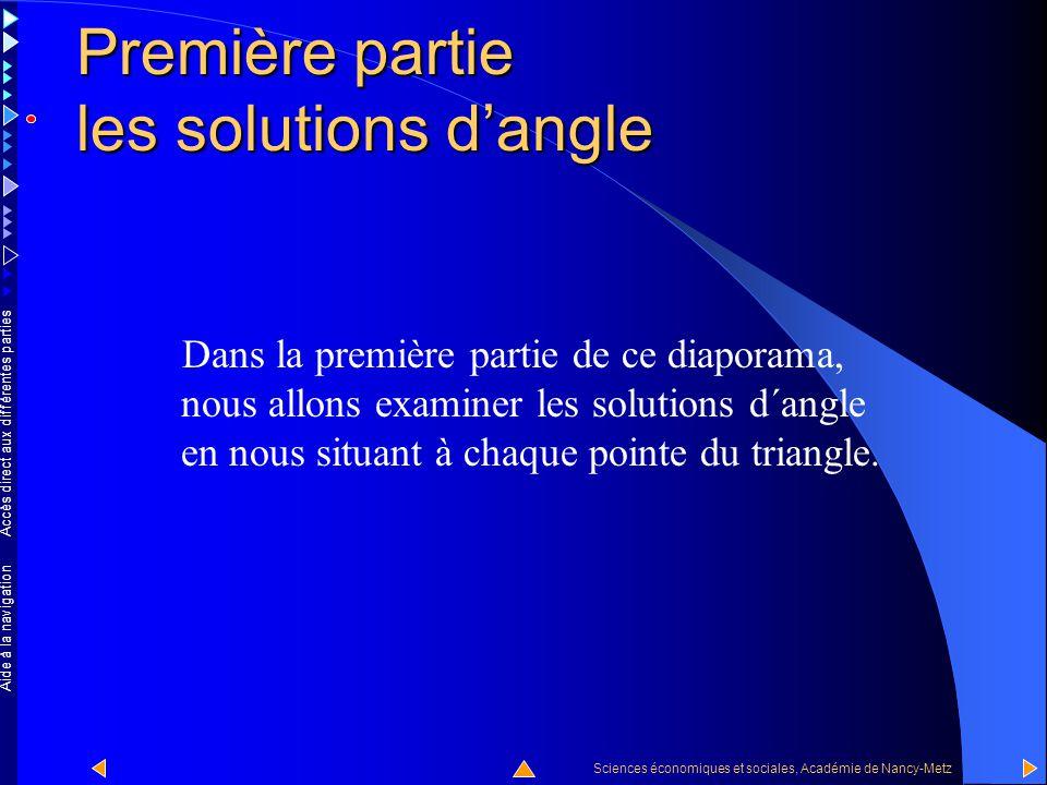 Première partie les solutions d'angle