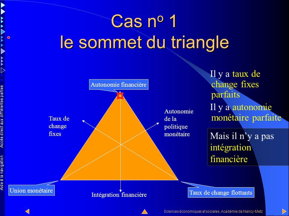 Cas no 1 le sommet du triangle