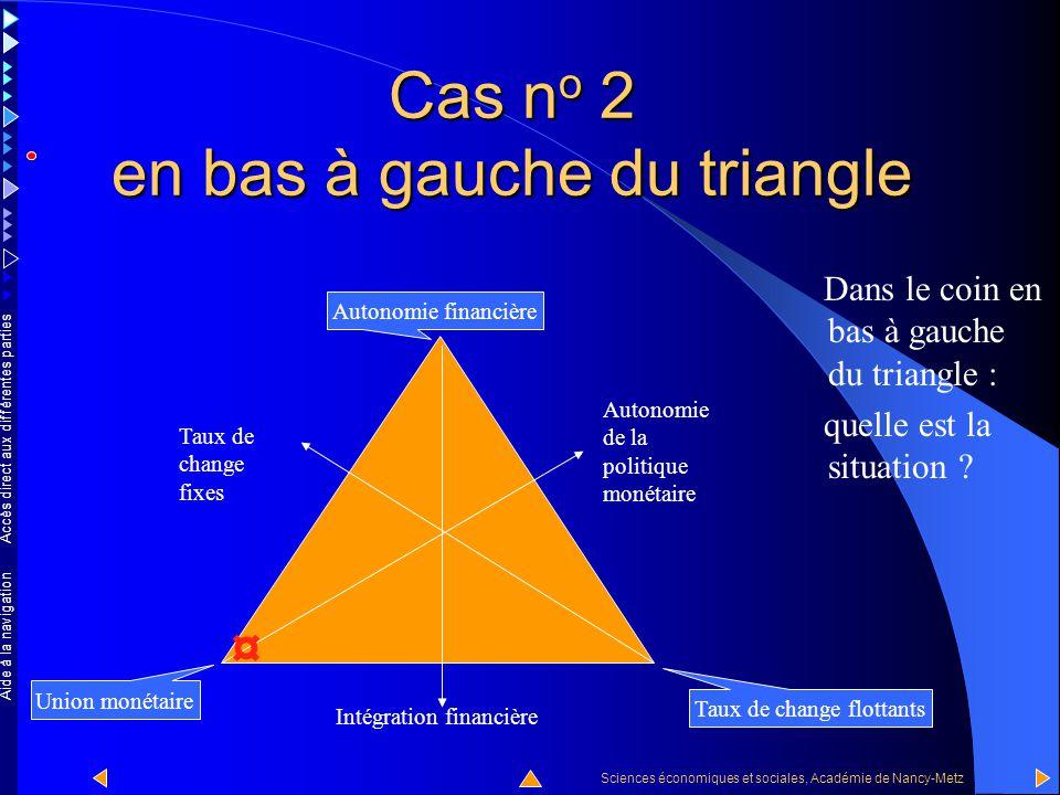 Cas no 2 en bas à gauche du triangle