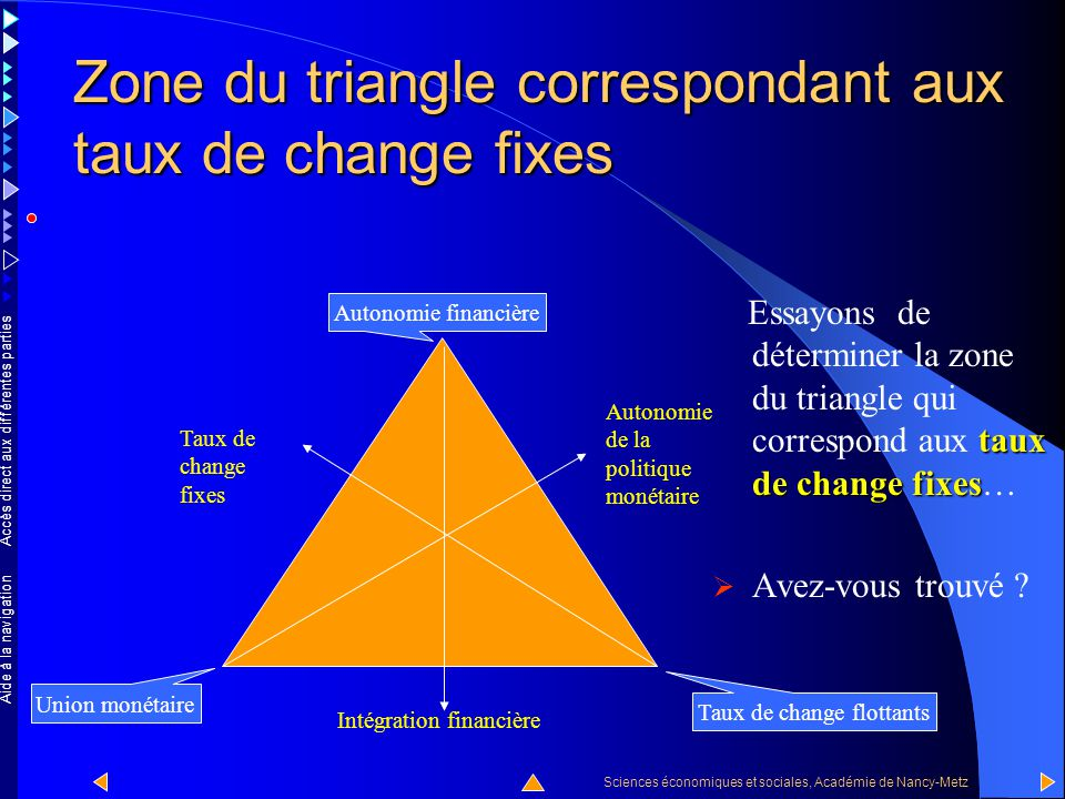 Zone du triangle correspondant aux taux de change fixes
