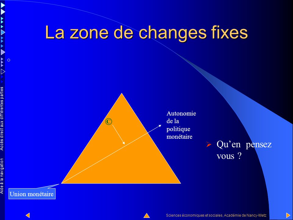 La zone de changes fixes