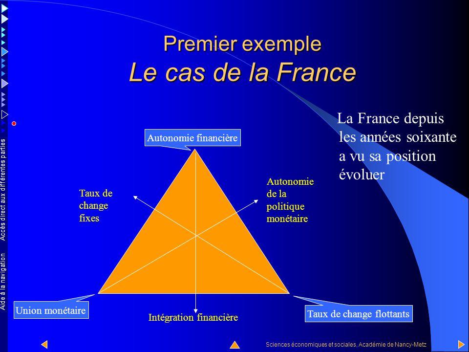 Premier exemple Le cas de la France