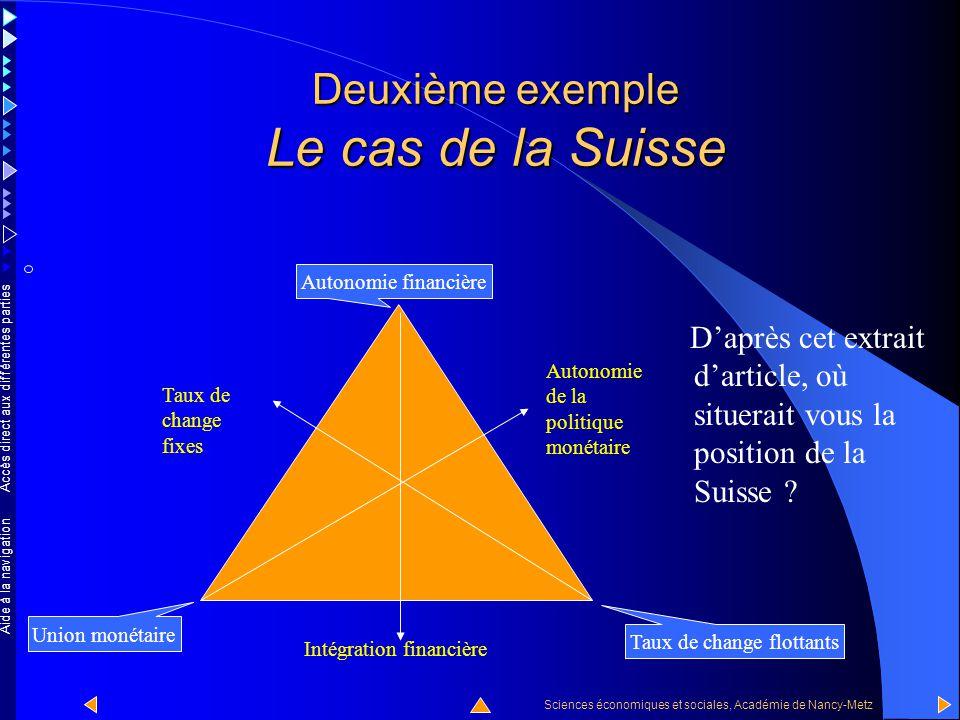 Deuxième exemple Le cas de la Suisse