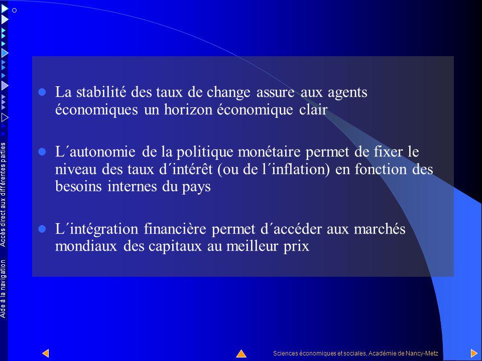 La stabilité des taux de change assure aux agents économiques un horizon économique clair