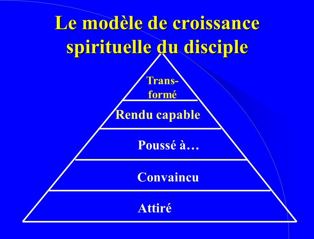 Le modèle de croissance spirituelle du disciple