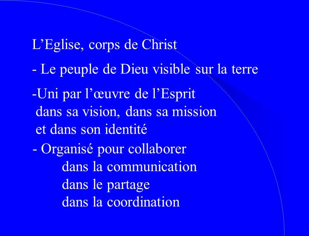 L'Eglise, corps de Christ