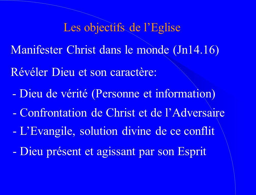 Les objectifs de l'Eglise