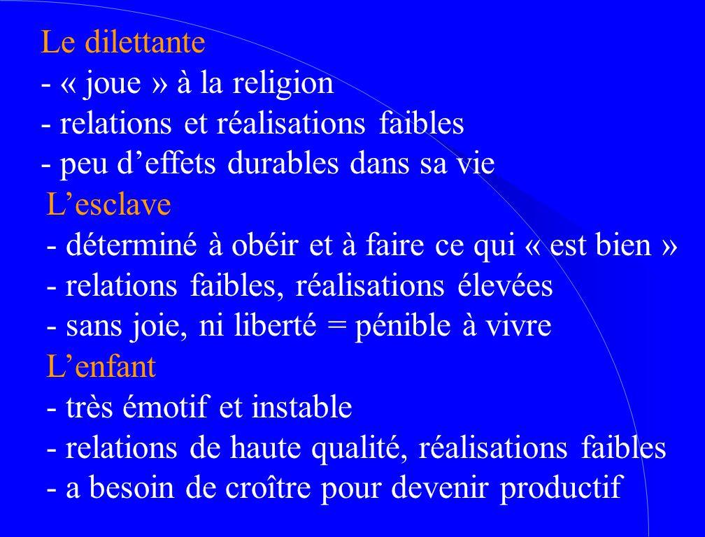 Le dilettante « joue » à la religion. relations et réalisations faibles. peu d'effets durables dans sa vie.