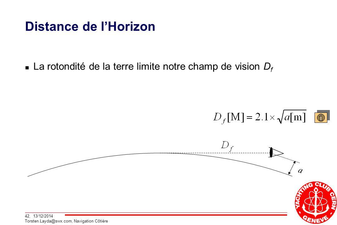 Distance de l'Horizon La rotondité de la terre limite notre champ de vision Df. a. 42, 07/04/2017.
