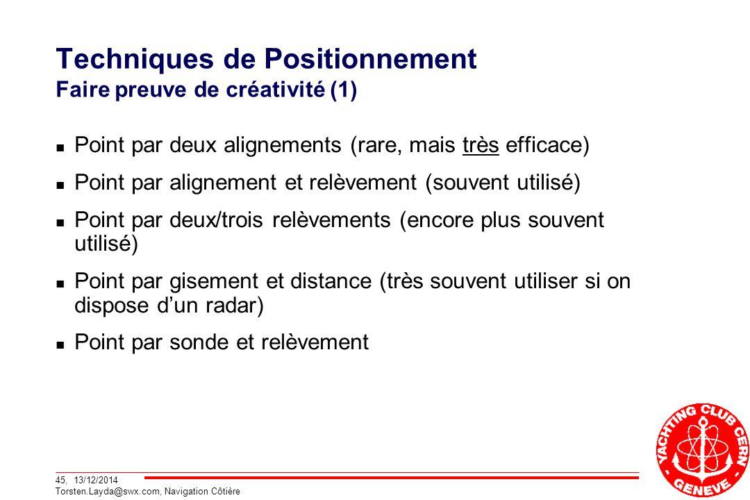 Techniques de Positionnement Faire preuve de créativité (1)