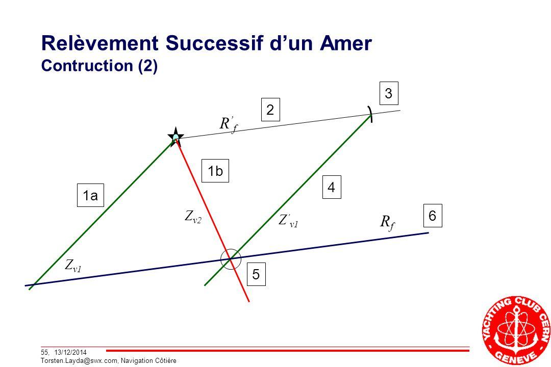 Relèvement Successif d'un Amer Contruction (2)