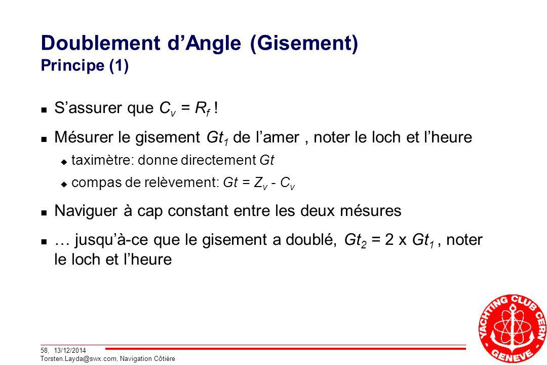 Doublement d'Angle (Gisement) Principe (1)
