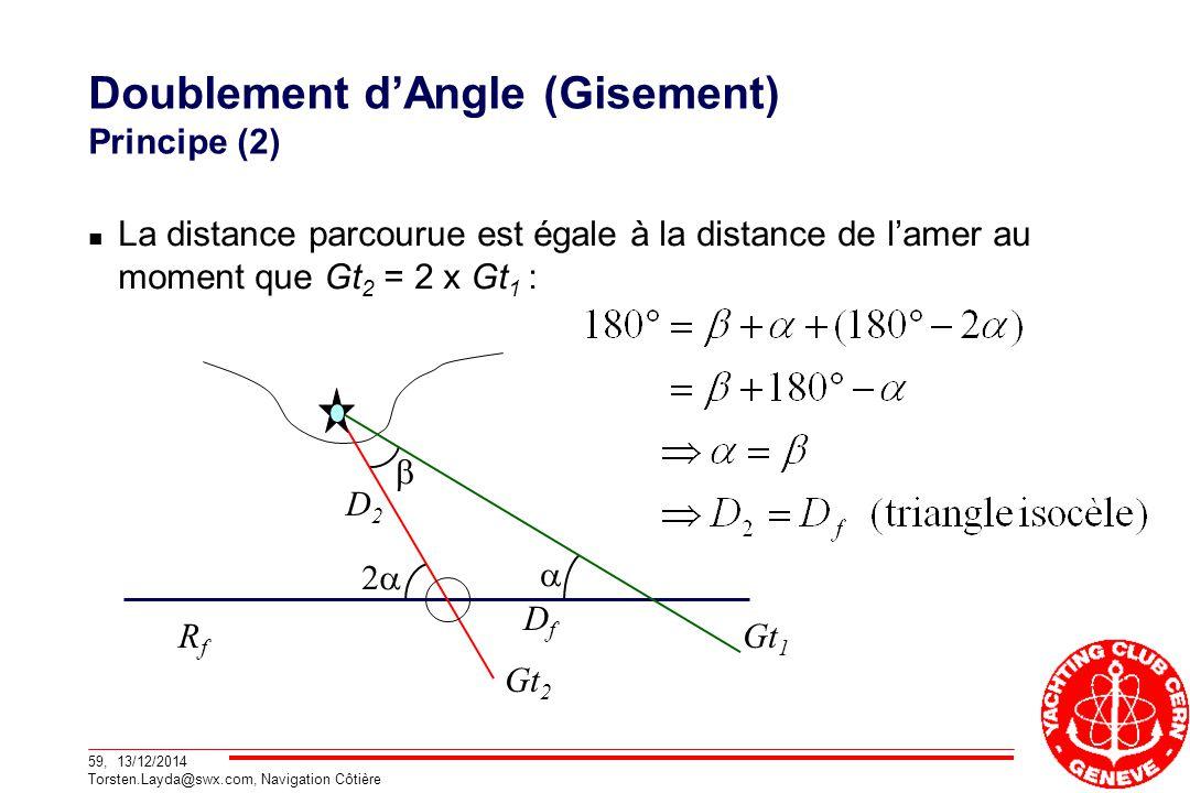 Doublement d'Angle (Gisement) Principe (2)