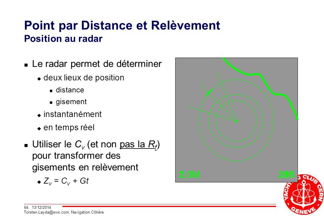 Point par Distance et Relèvement Position au radar