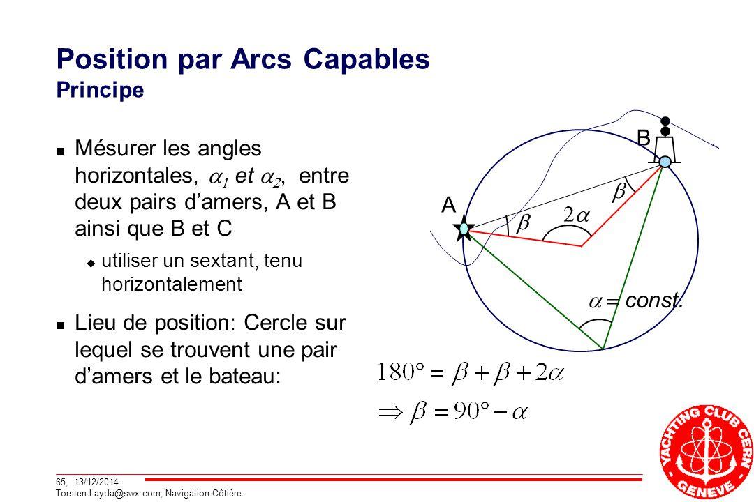Position par Arcs Capables Principe