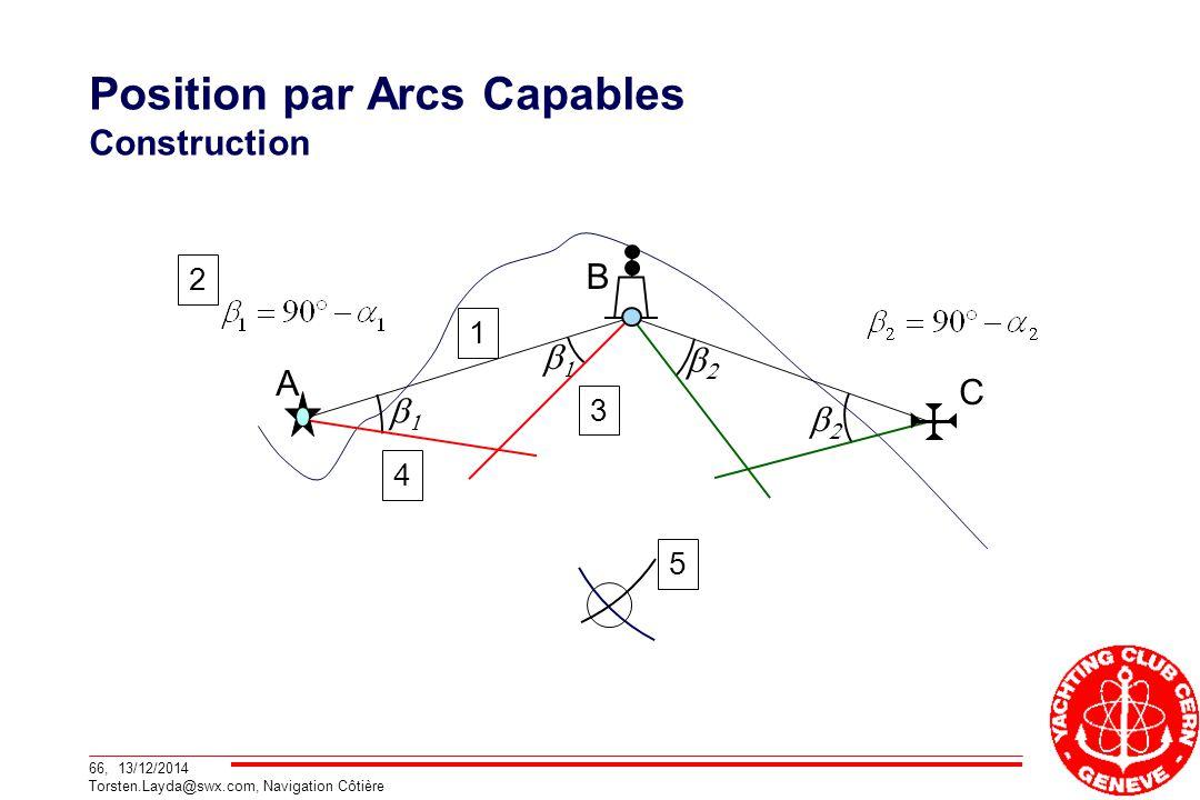 Position par Arcs Capables Construction