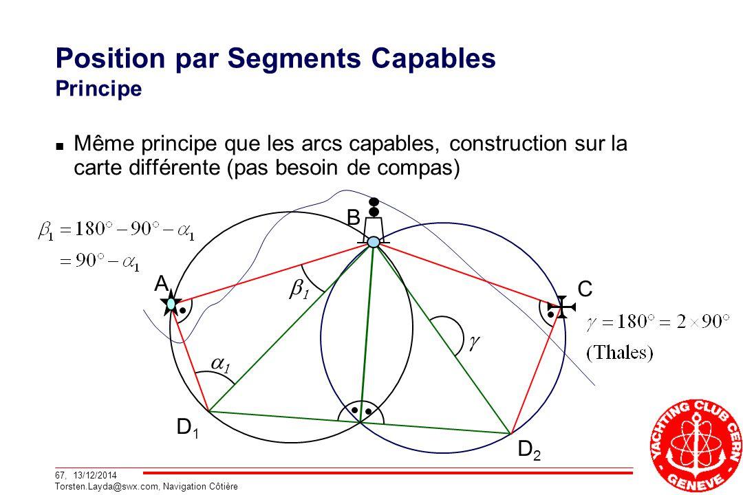 Position par Segments Capables Principe
