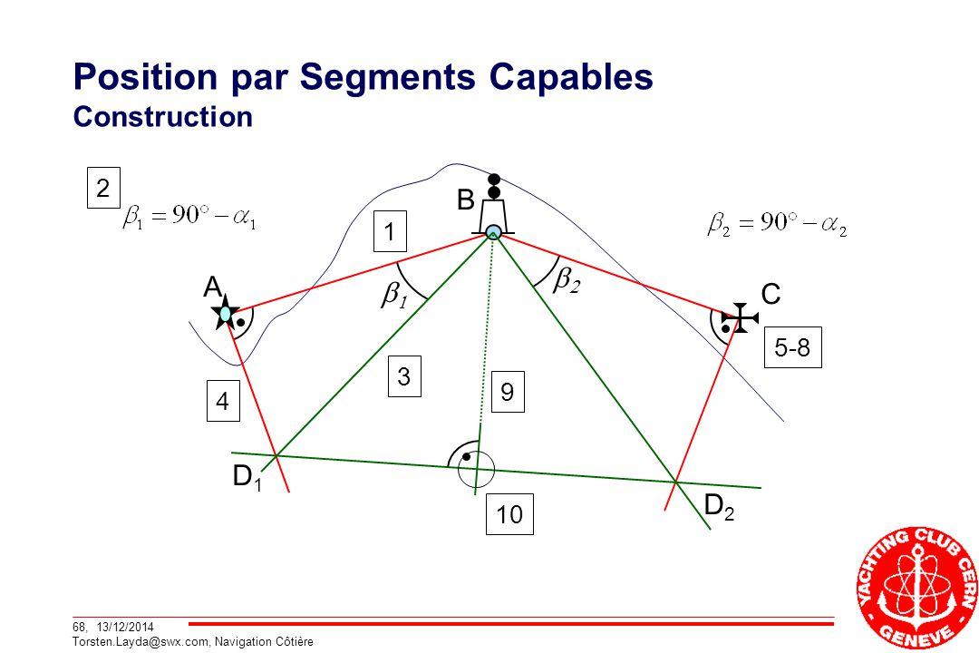 Position par Segments Capables Construction