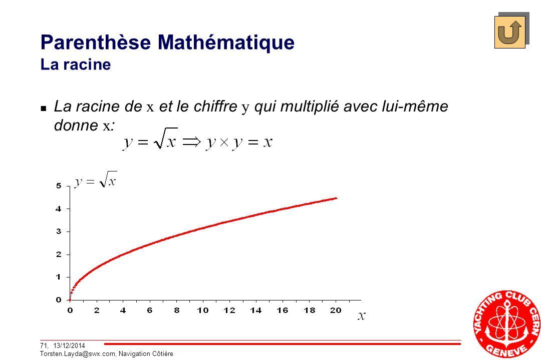 Parenthèse Mathématique La racine