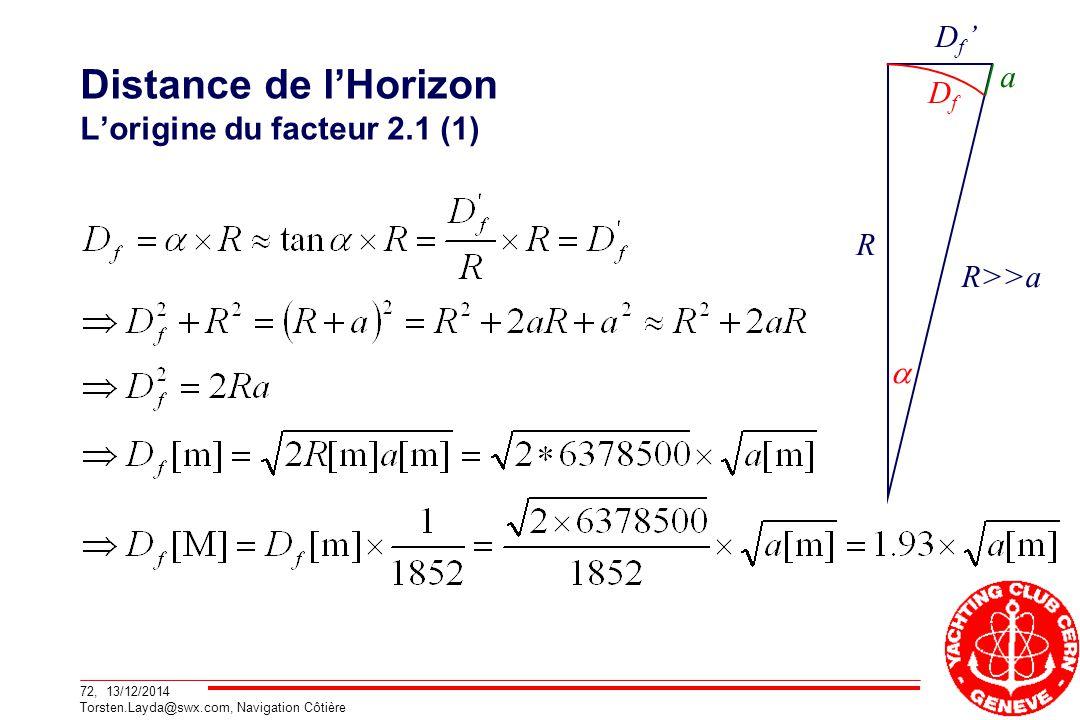 Distance de l'Horizon L'origine du facteur 2.1 (1)