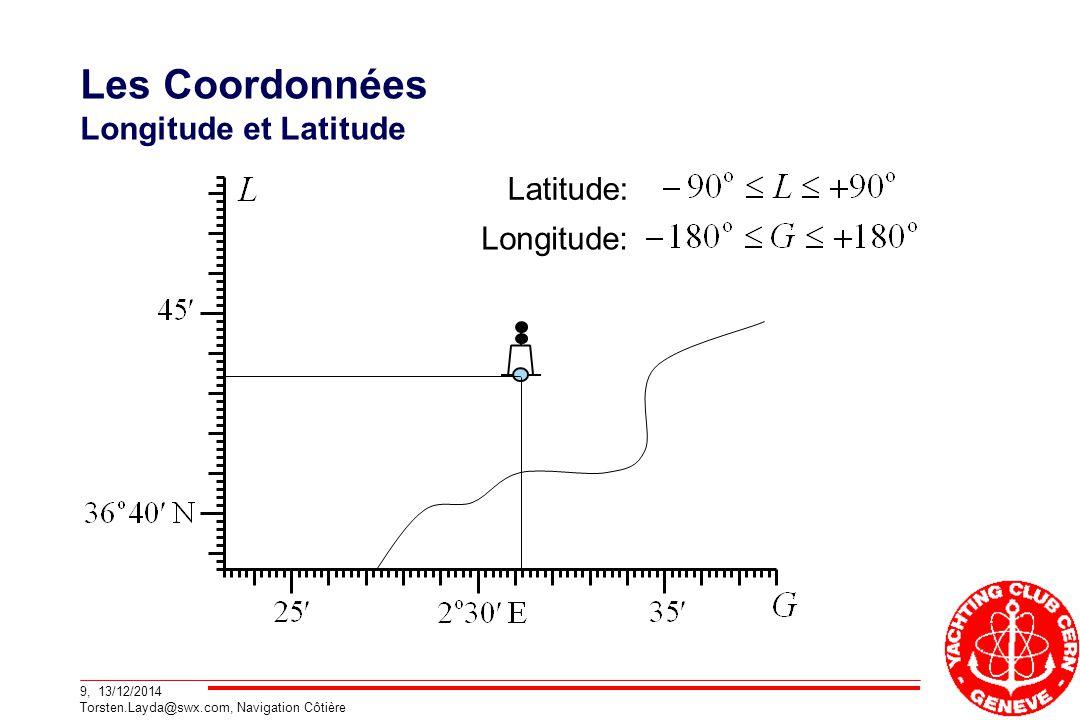 Les Coordonnées Longitude et Latitude