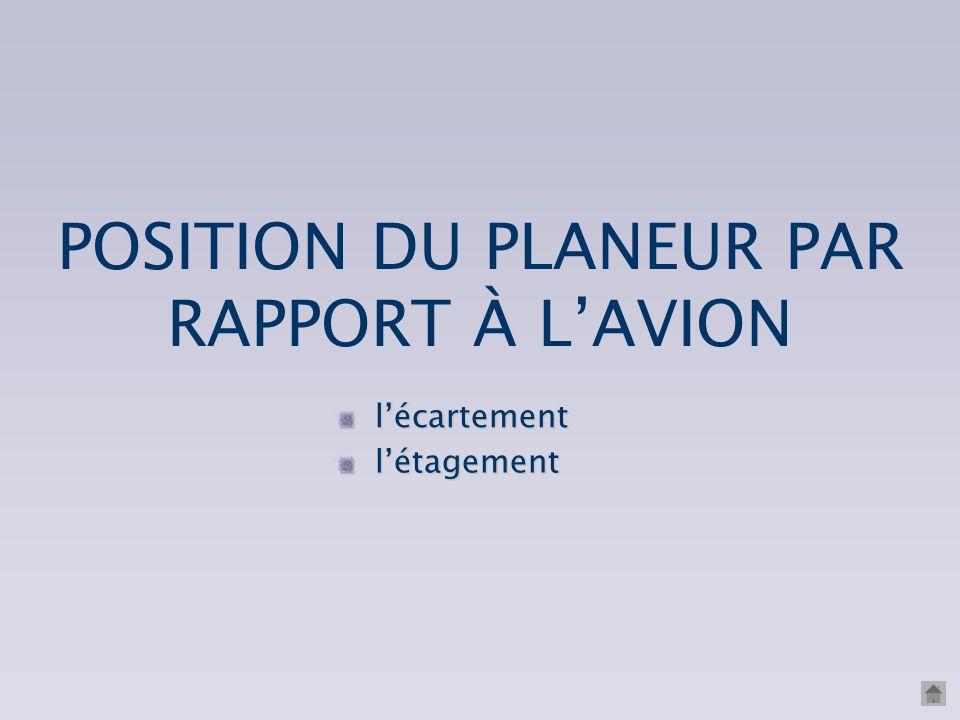 POSITION DU PLANEUR PAR RAPPORT À L'AVION