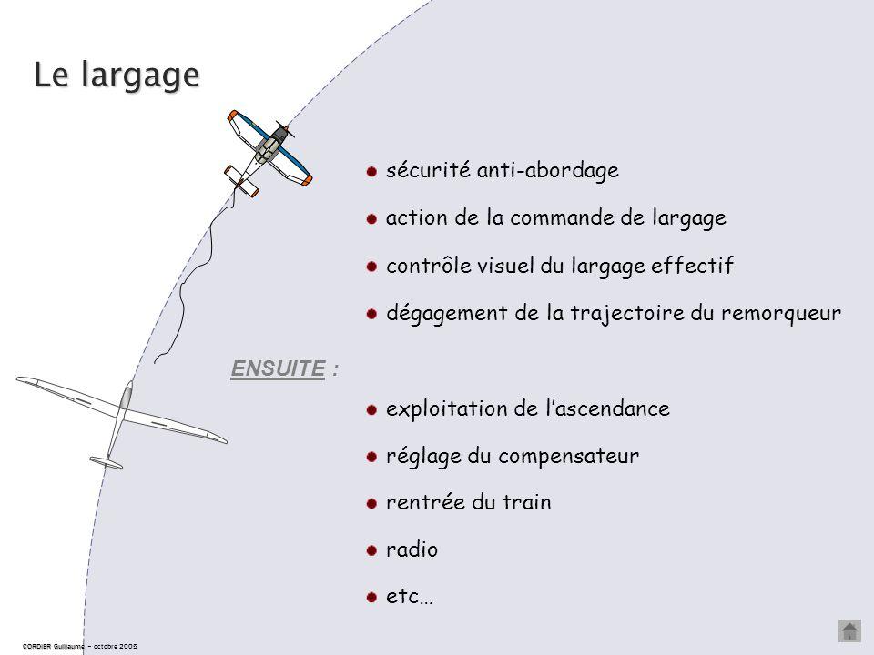 CORDIER Guillaume – octobre 2005
