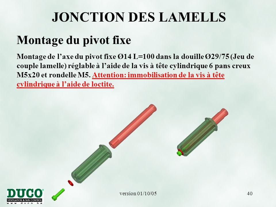 JONCTION DES LAMELLS Montage du pivot fixe