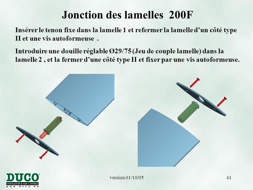 Jonction des lamelles 200F
