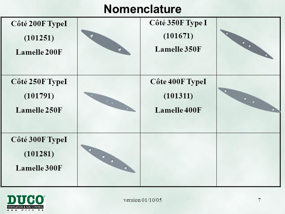 Nomenclature Côté 200F TypeI (101251) Lamelle 200F Côté 350F Type I