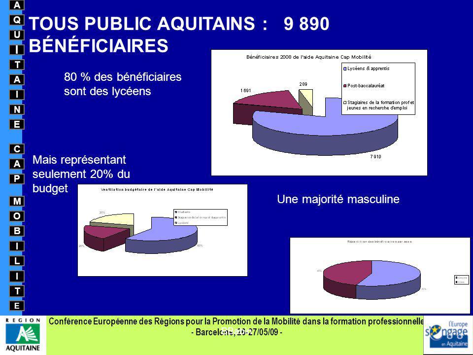 TOUS PUBLIC AQUITAINS : 9 890 BÉNÉFICIAIRES