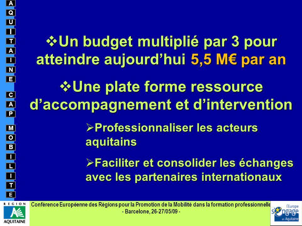 Un budget multiplié par 3 pour atteindre aujourd'hui 5,5 M€ par an