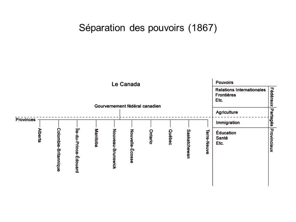 Séparation des pouvoirs (1867)