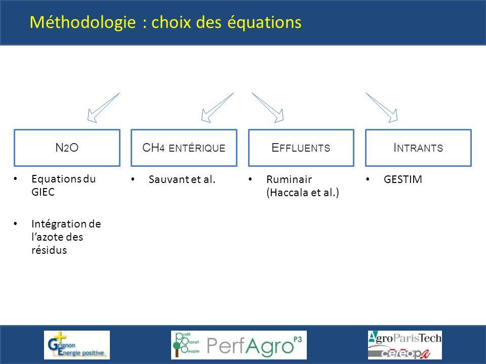 Méthodologie : choix des équations