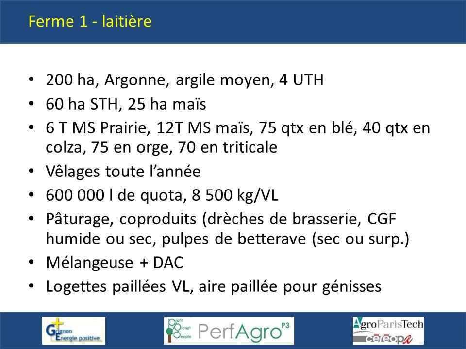 Ferme 1 - laitière 200 ha, Argonne, argile moyen, 4 UTH. 60 ha STH, 25 ha maïs.