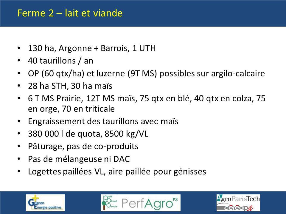Ferme 2 – lait et viande 130 ha, Argonne + Barrois, 1 UTH