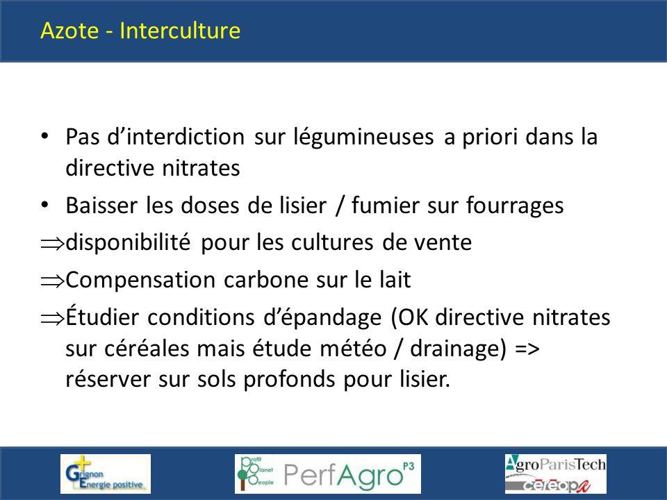 Azote - Interculture Pas d'interdiction sur légumineuses a priori dans la directive nitrates. Baisser les doses de lisier / fumier sur fourrages.