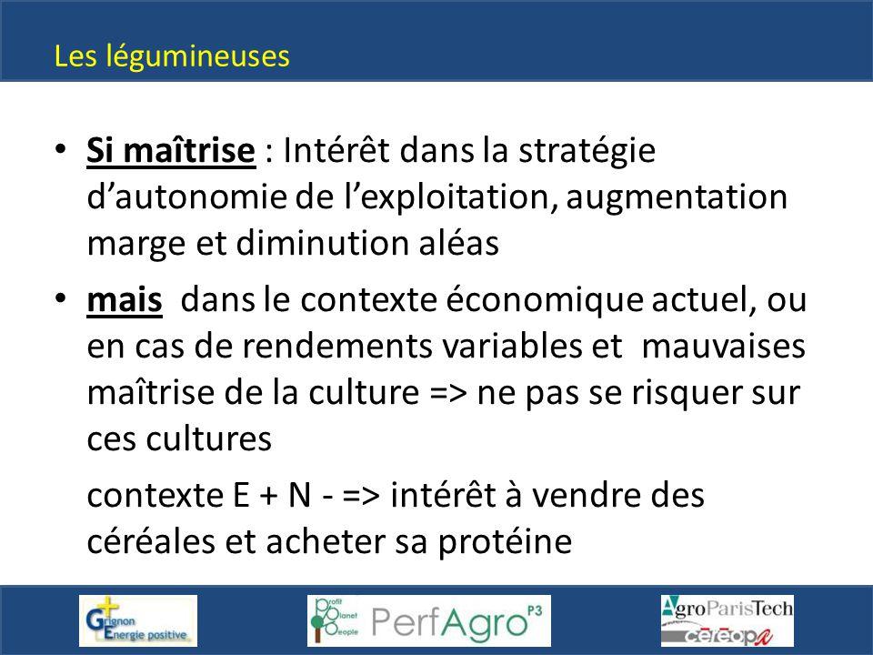 Les légumineuses Si maîtrise : Intérêt dans la stratégie d'autonomie de l'exploitation, augmentation marge et diminution aléas.