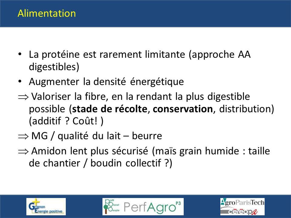Alimentation La protéine est rarement limitante (approche AA digestibles) Augmenter la densité énergétique.