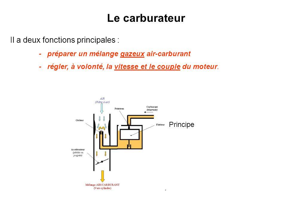 Le carburateur Il a deux fonctions principales :