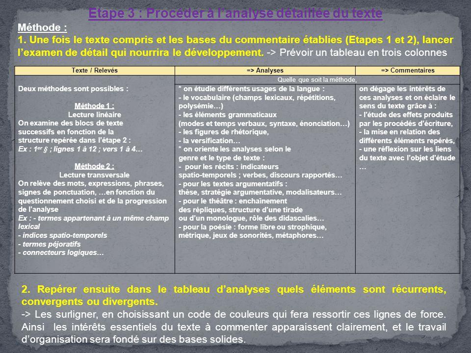 Etape 3 : Procéder à l'analyse détaillée du texte