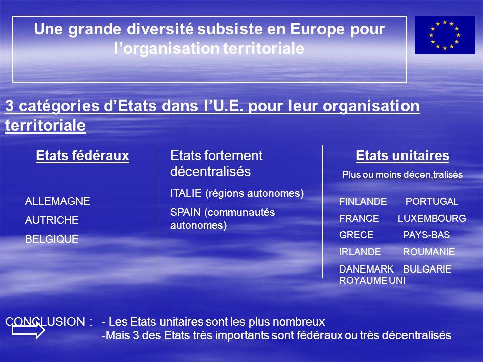 3 catégories d'Etats dans l'U.E. pour leur organisation territoriale