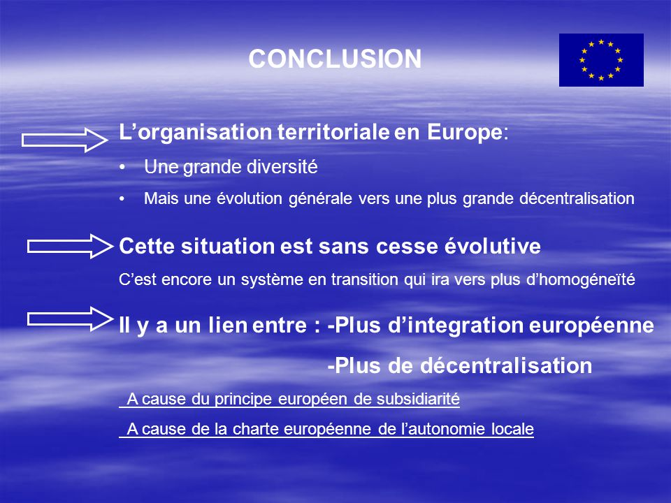 CONCLUSION L'organisation territoriale en Europe: